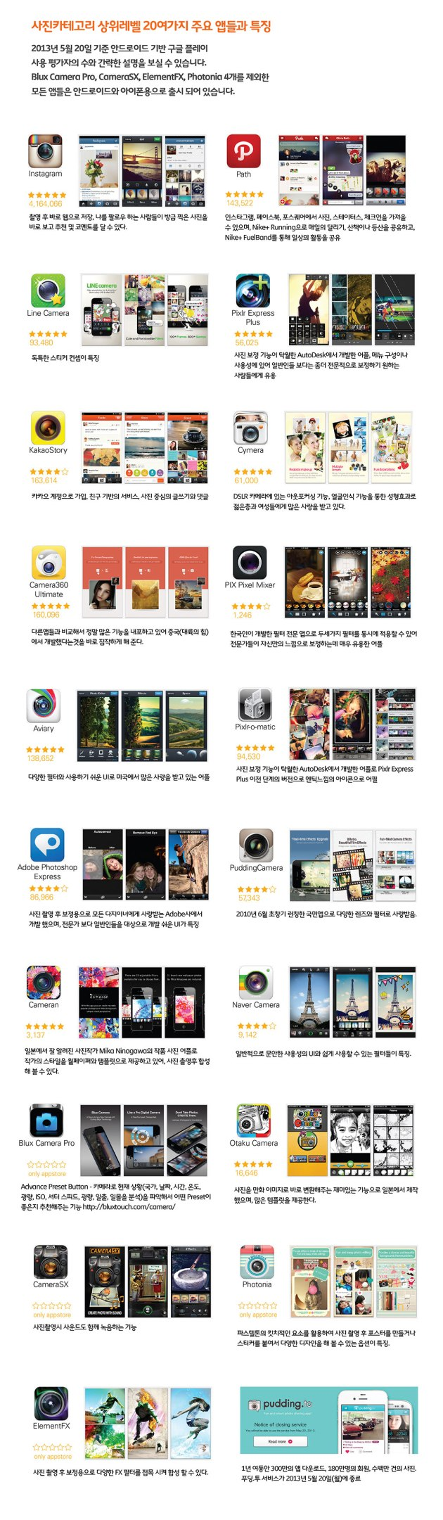 Smartphone-Camera-Apps-Category_wordpress2