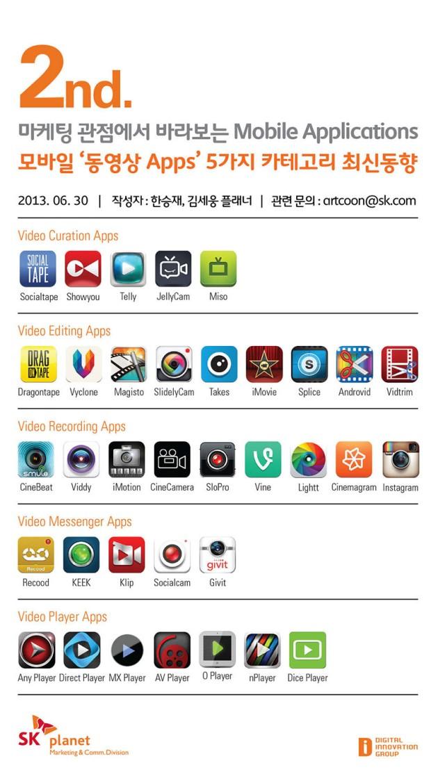 Smartphone-Video-App-wordpress1