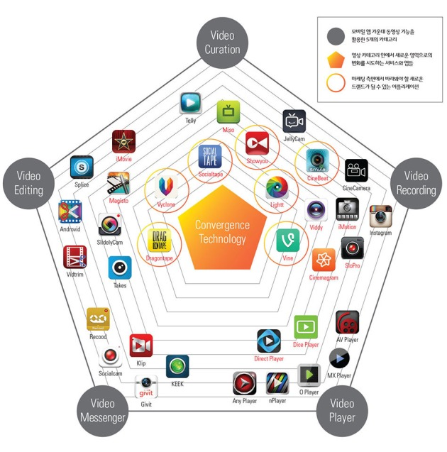 Smartphone-Video-App-wordpress2