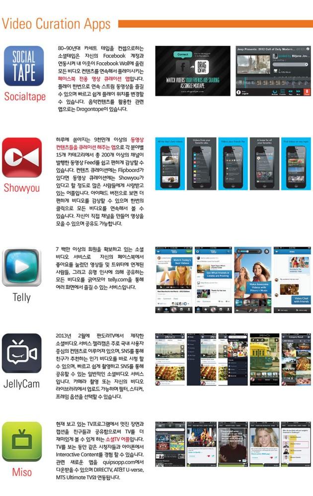 Smartphone-Video-App-wordpress3