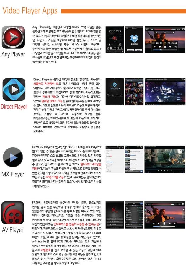 Smartphone-Video-App-wordpress9