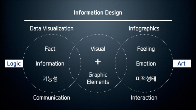 InfoGraphics_Artcoon_v3.106