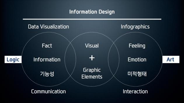InfoGraphics_Artcoon_v3.106